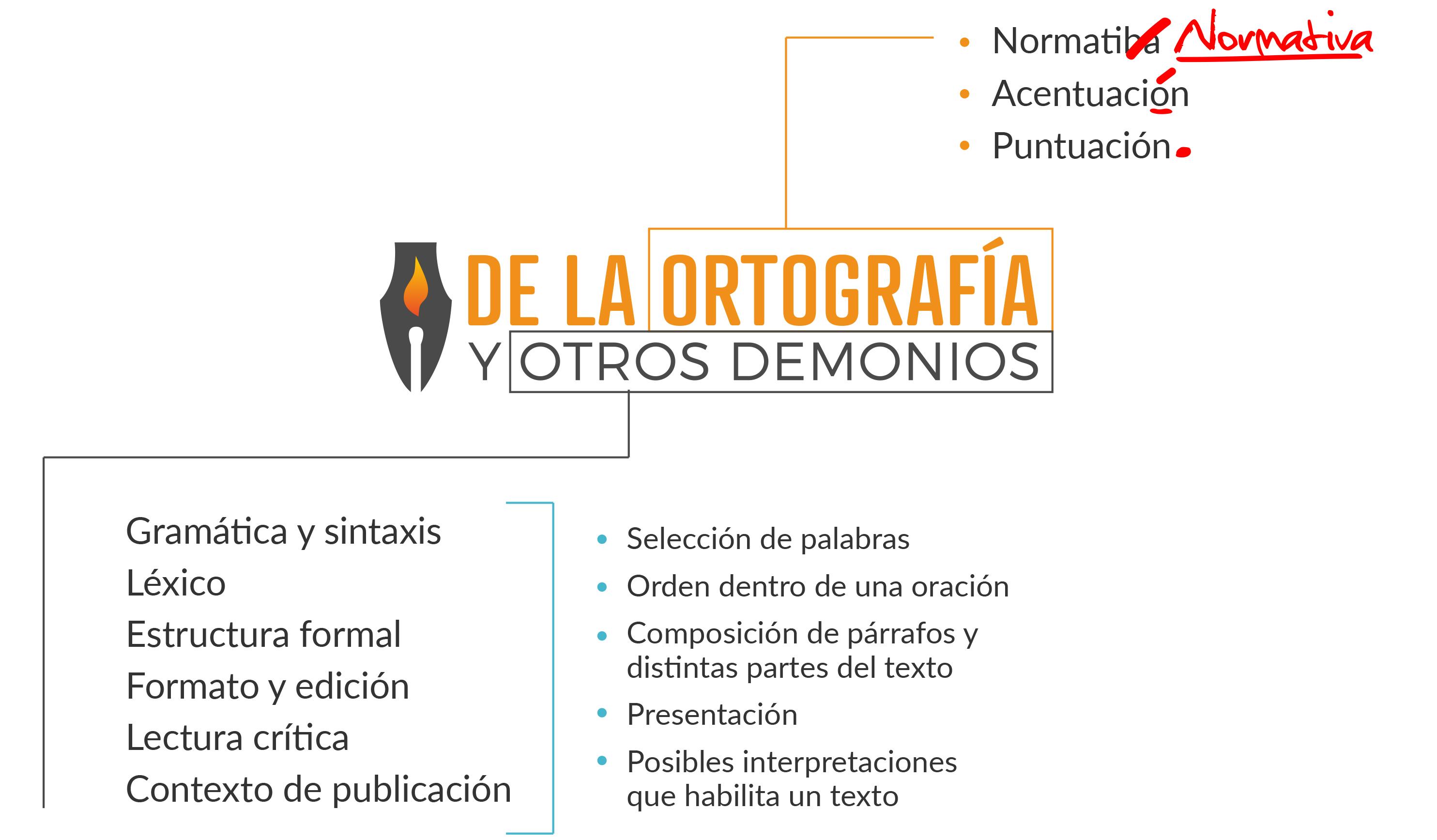 Nosotros – De la ortografía y otros demonios
